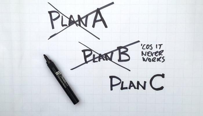 Find making plans work tough? — Key Business Improvement